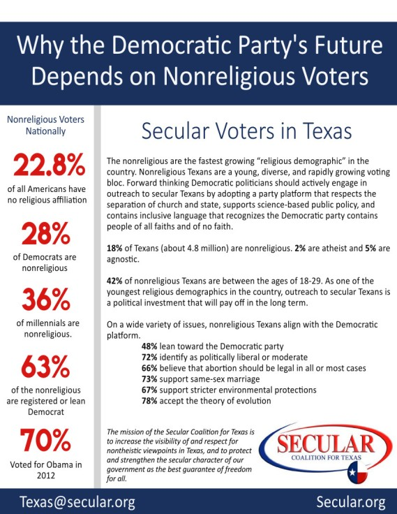 Factsheet-on-Secular-Texans